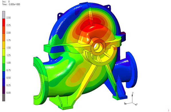 Moving mechanical art for Fem analyse